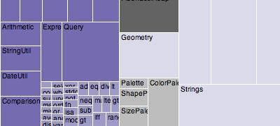 Treemap Layout - D3 wiki